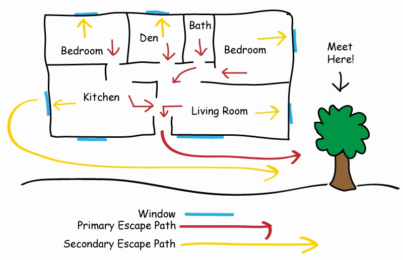 Home escape plan drawing
