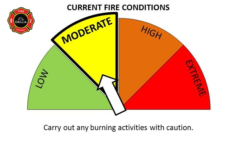Image of fire danger scale set to moderate